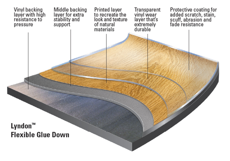 Novafloor Lyndon Glue Down Diagram